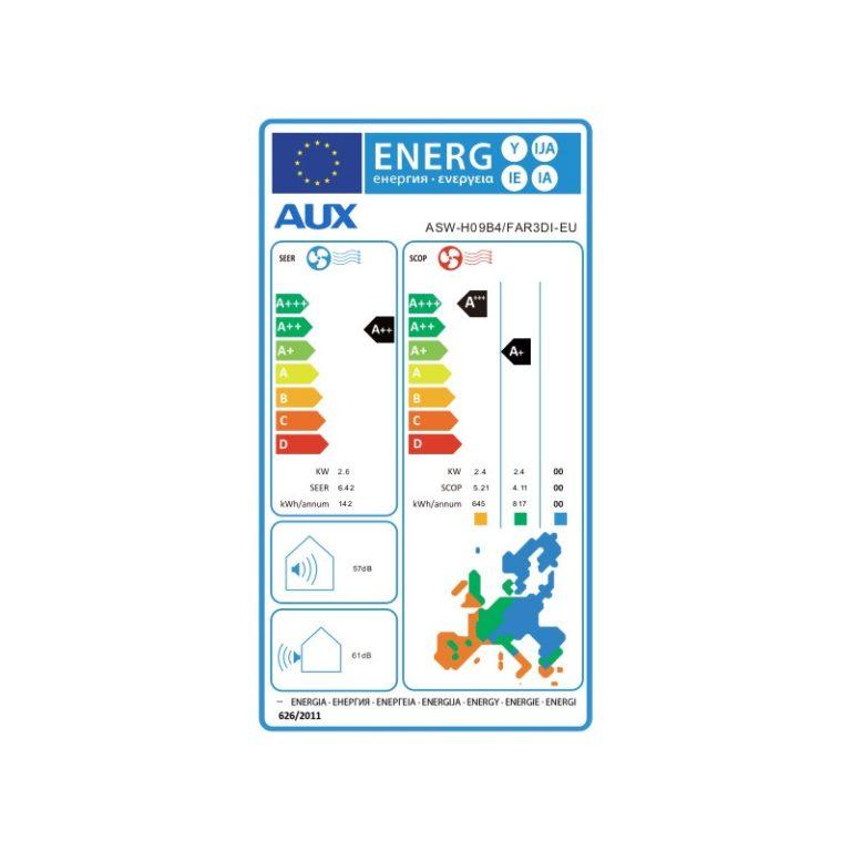 AUX Freedom ASW-H09B4 / FAR3DI-EU White Κλιματιστικό Τοίχου